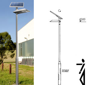 odel Overview Street Lights Series Solara 50